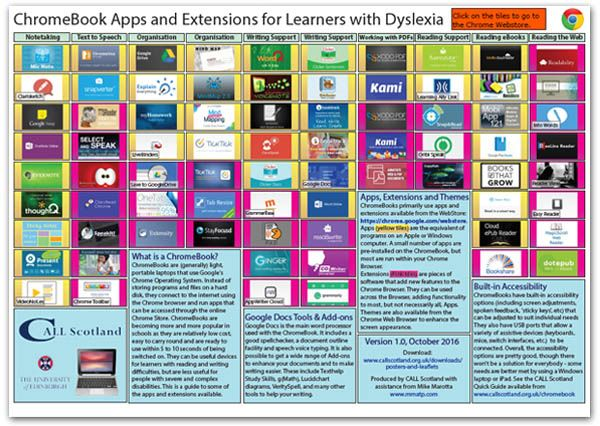 Chromebook Apps and Extensions for Learners with Dyslexia