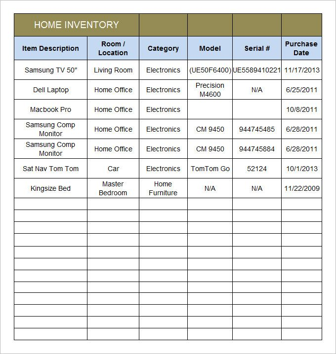 A Home Inventory Template Is An Excellent Way To Expedite The Insurance Claims Process After Inventory Management Templates Pantry Inventory Business Template
