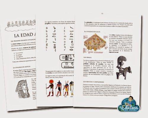 La Eduteca: RECURSOS PRIMARIA | Resumen sobre la Edad Antigua.