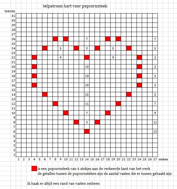 telpatroon hart