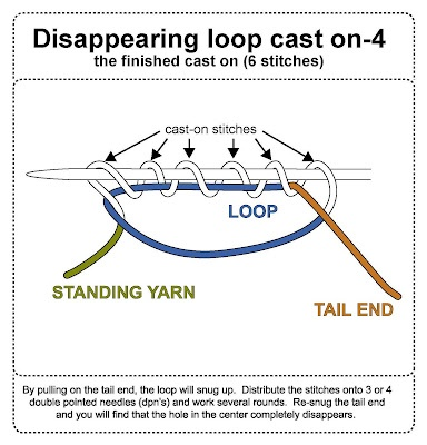 """TECHknitter's """"disappearing loop"""" cast on"""
