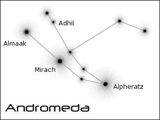 Free Constellation Clip Art - All 88 Constellations