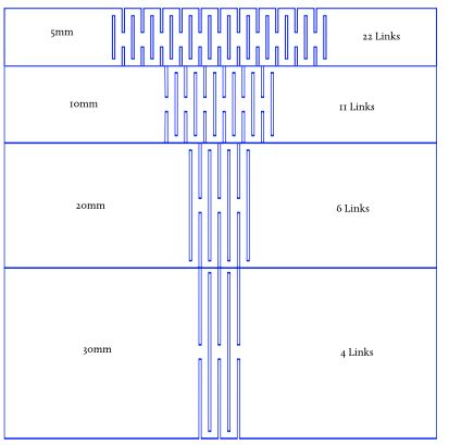 5 Useful Living Hinge Template for Laser Cut Project                                                                                                                                                      More