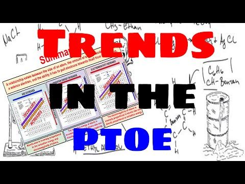 Periodic Table of Elements Trends (atomic size, ionization energy, elect...