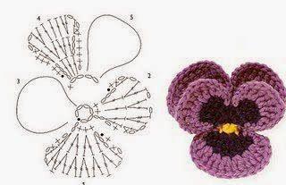 Hase, Ostereier, Vogel und Blumen