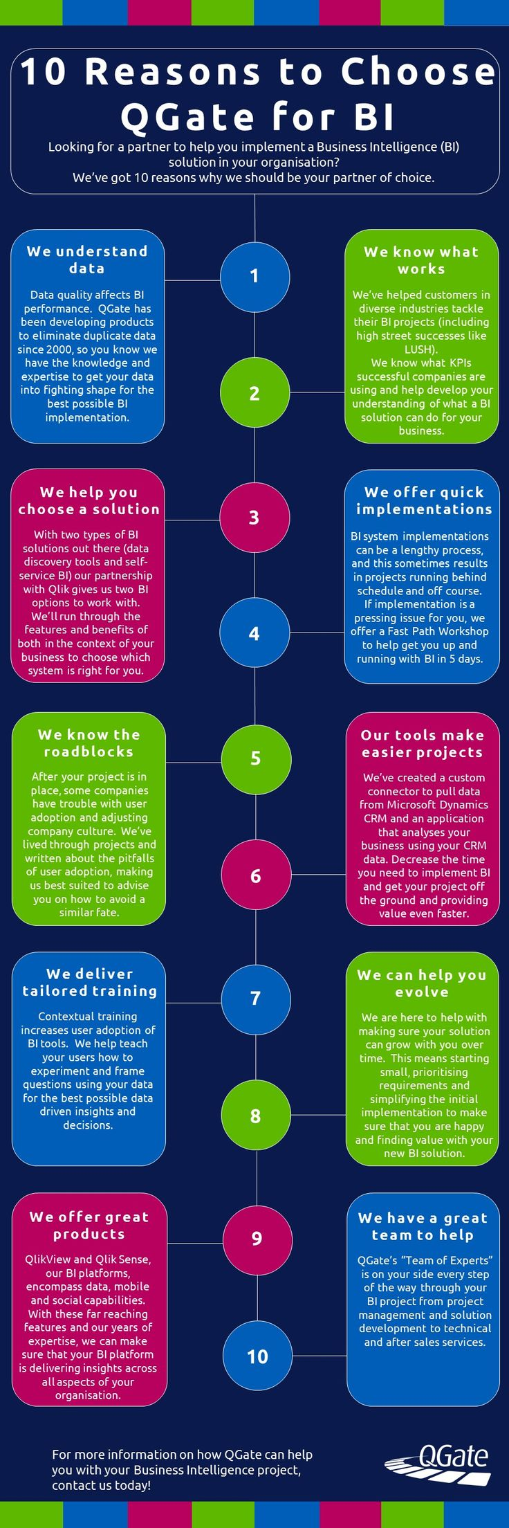 There are 10 reasons why our customers choose us to help get their projects finished on time and on target. #BI #analytics #customersat #custserv #partner #businessintelligence