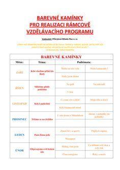 Celoroční plán Barevné kamínky pro realizaci RVP (PDF)