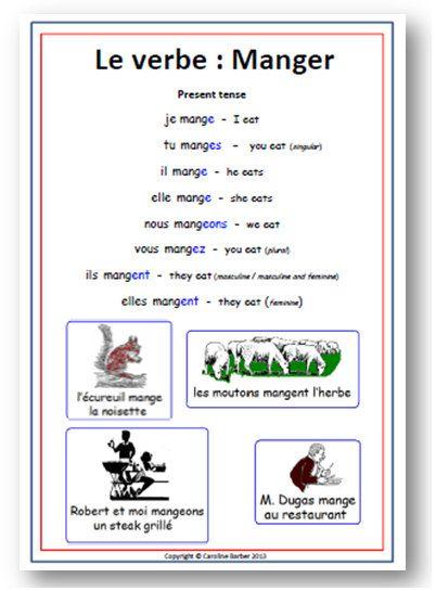 French ER Verb - Manger - School Poster with Pronunciation via Etsy