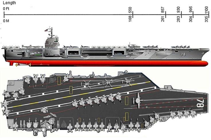 US Navy 21st Century CVN-78 Ford Class