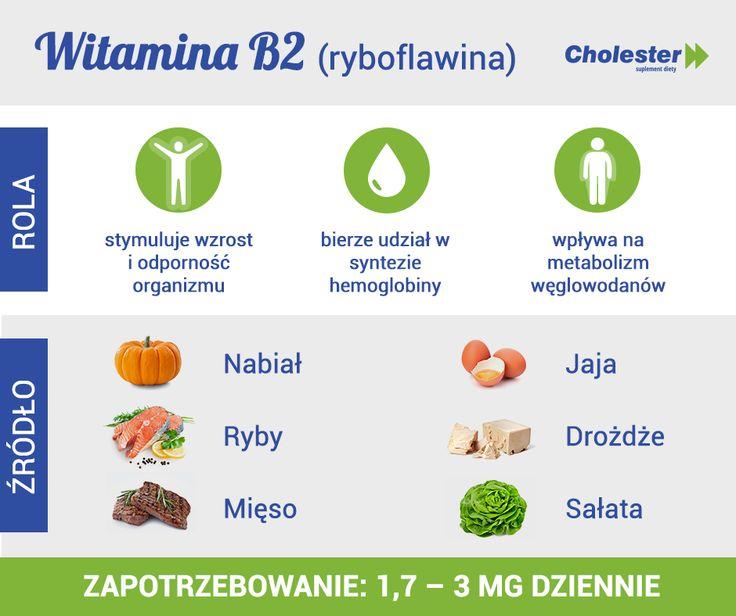 Prezentujemy kolejną witaminę z grupy B - tym razem będzie to ryboflawina.   #zdrowie #ryboflawina #witamina #B2