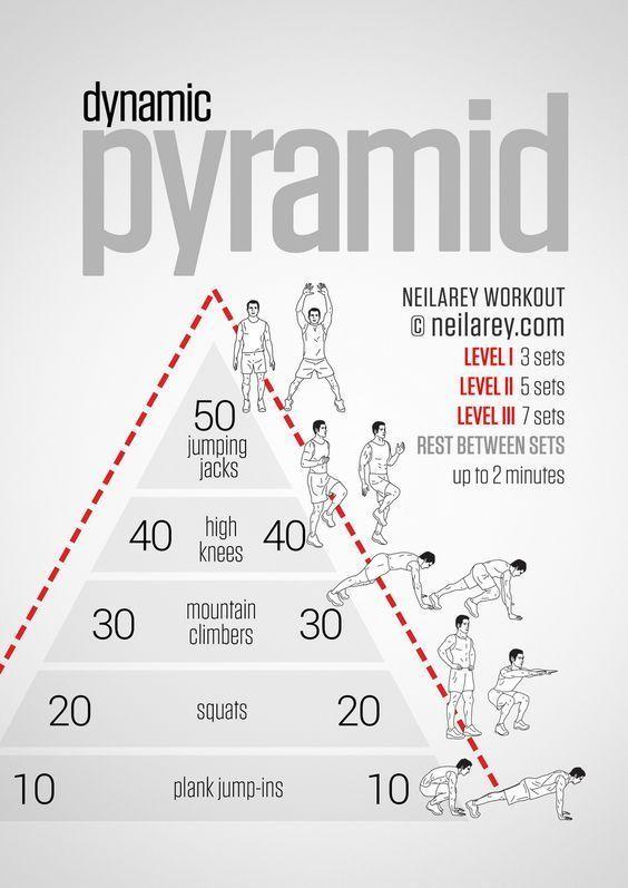25 + › Finden Sie alle Arten von Workouts nur für Männer in diesem Board! #Workout #WorkoutsforMen # …