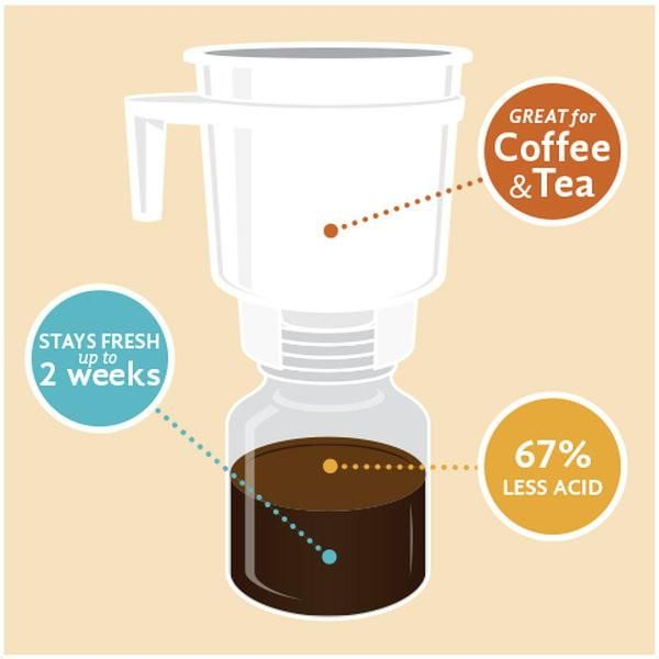 Toddy Cold Brew Coffee Maker Features