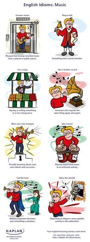 Frasi idiomatiche in inglese: musica