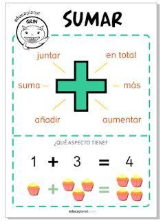 Sumar - poster estrategias de la suma primaria