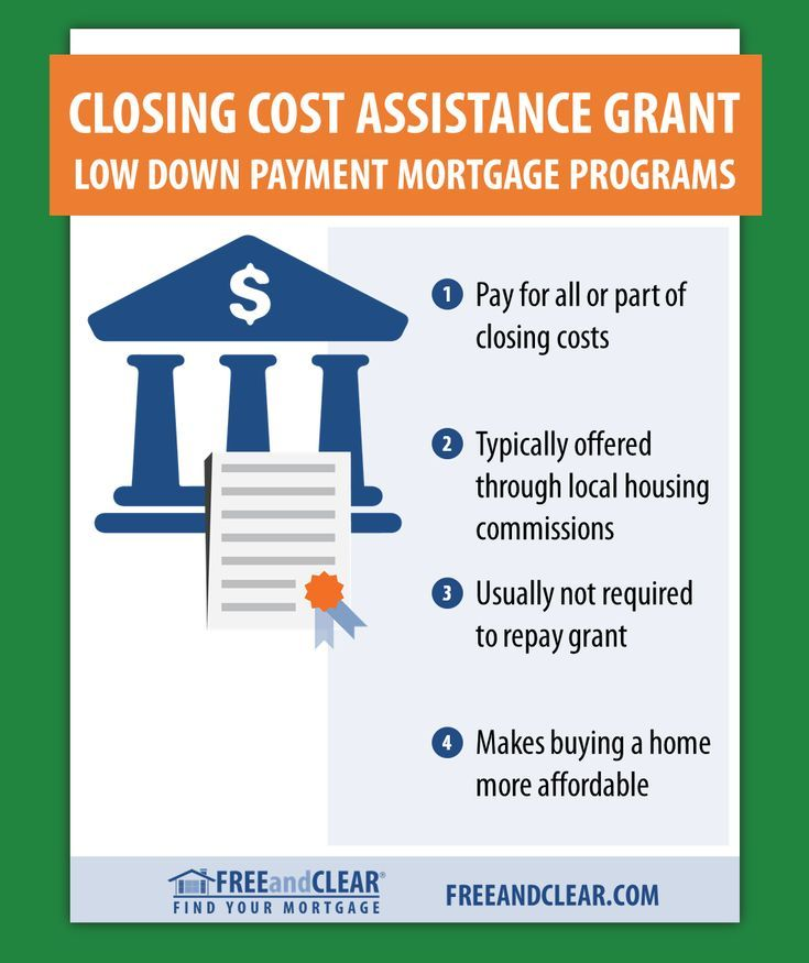 Closing Cost Assistance Programs Closing Cost Grants Freeandclear Loan Modification Refinance Mortgage Cash Out Refinance