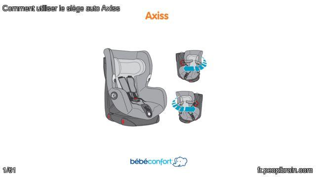 Comment utiliser le siège auto Axiss ? Pour vous, AlloBébé a fait une version PeoplBrain.fr de la notice d'utilisation du siège auto Axiss de la marque BébéConfort. Le guide ici : https://fr.peoplbrain.com/tutoriaux/puericulture/utiliser-le-siege-auto-axiss