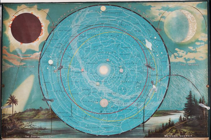 1887 Planetary System