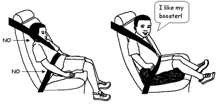 5-Step Test:  When to continue using a booster seat
