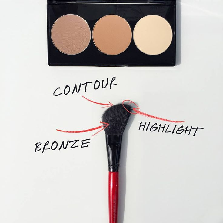 Did you know: While you can't really go wrong with the foolproof angled brush included in our #Contour Kit, different parts of it can work better for each of the 3 contouring steps. Breaking it down here...  sbx.cm/contour