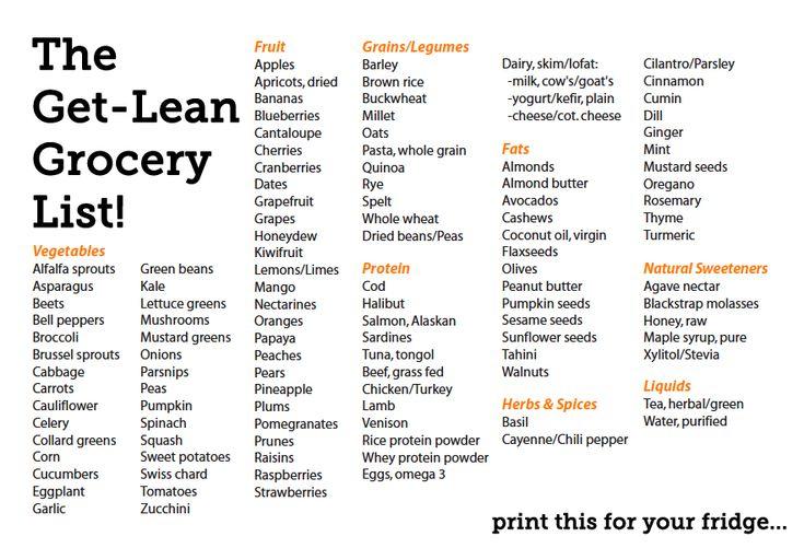 grocery list!: Clean Eating, Get Lean, Lean Grocery, Getlean, Shops Lists, Healthy Eating, Menu, Healthy Food, Grocery Lists