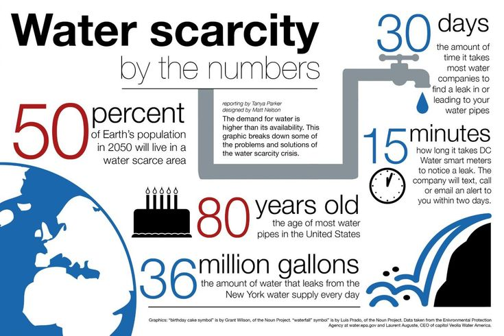 scarcity of electricity essay Water scarcity essay seawater: i was curious as to how they managed to get energy without the power that waves and tides produce and contain.
