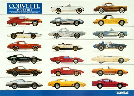 Corvette Poster I Had When I Was A Kid Things For My