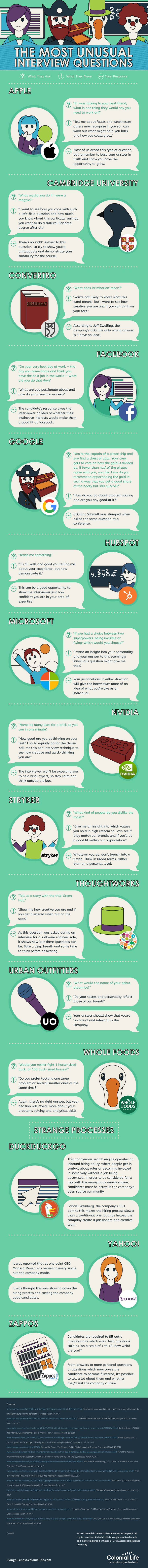 Here are some unusual interview questions that