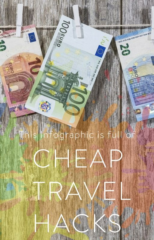 Check out this thrifty #traveler cheat sheet, full of #cheap #travel hacks. Keep this handy when you book your trip. It could save you hundreds of dollars! #money
