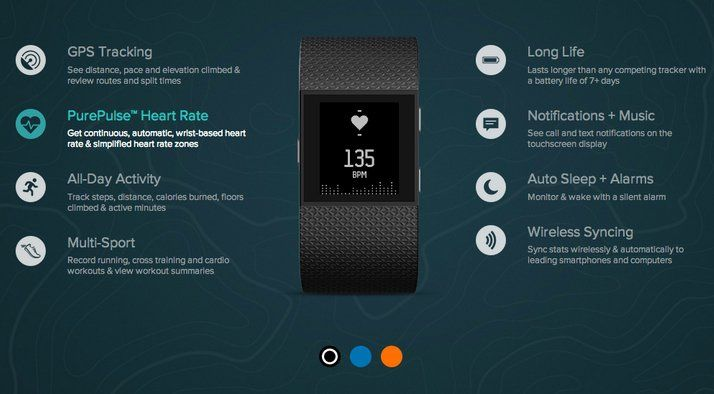 Fitbit Surge features list