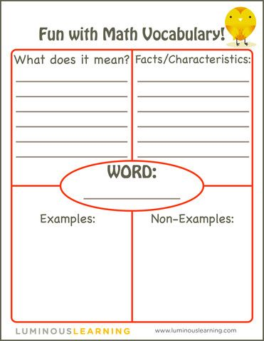 Teaching Math Vocabulary....Math vocabulary Frayer Model printable..The Frayer Model is a popular tool used to understand new math vocabulary terms. In this model, students record the word in the center of the graphic organizer. In the surrounding boxes, they list the definition, characteristics, and provide examples and non-examples...