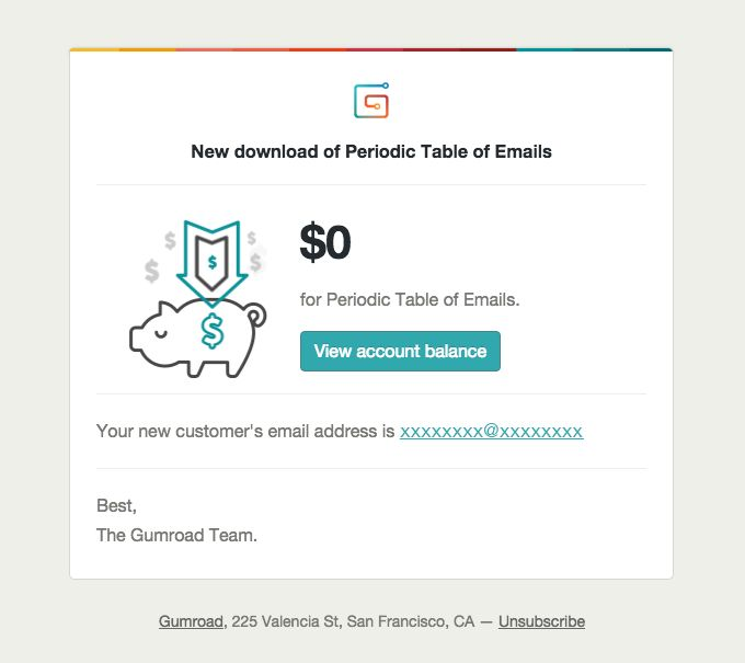congratulations email template