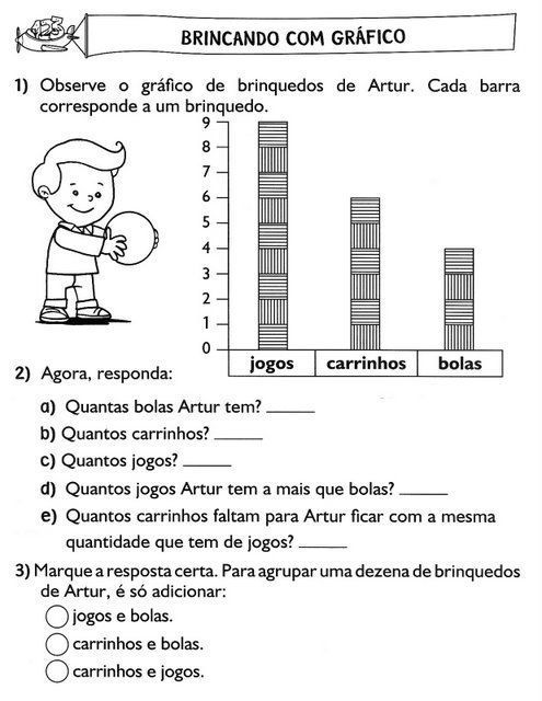 Lição de casa: graficos e tabelas