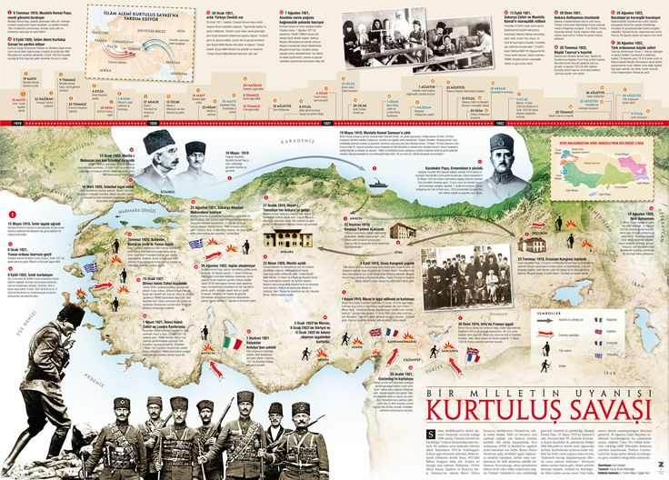 Kurtulus-savasi-infografik.jpg (4176×3000)
