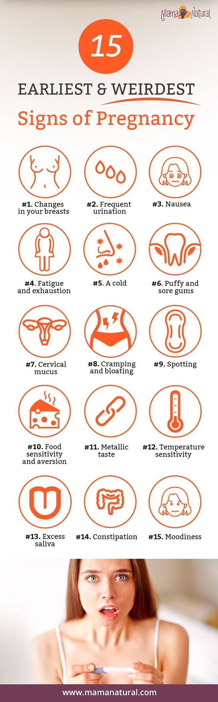 Could you be pregnant, but it's too early for a home pregnancy test? Here are the 15 earliest signs of pregnancy and pregnancy symptoms to look out for. https://www.mamanatural.com/signs-of-pregnancy/