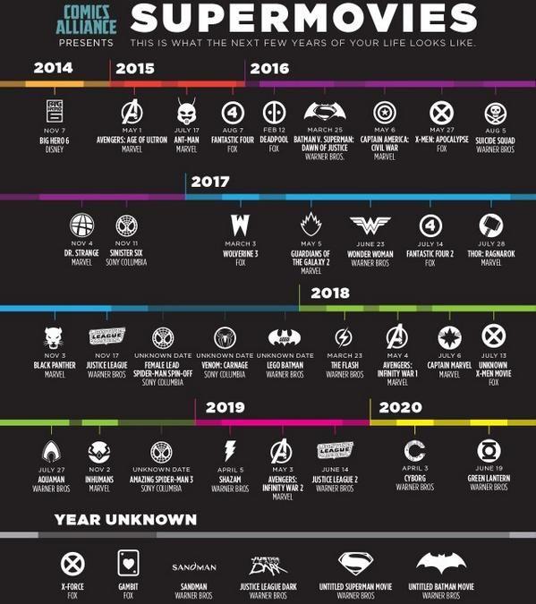 1000 ideas about prochain marvel on pinterest film entier dc comics and batman superman. Black Bedroom Furniture Sets. Home Design Ideas