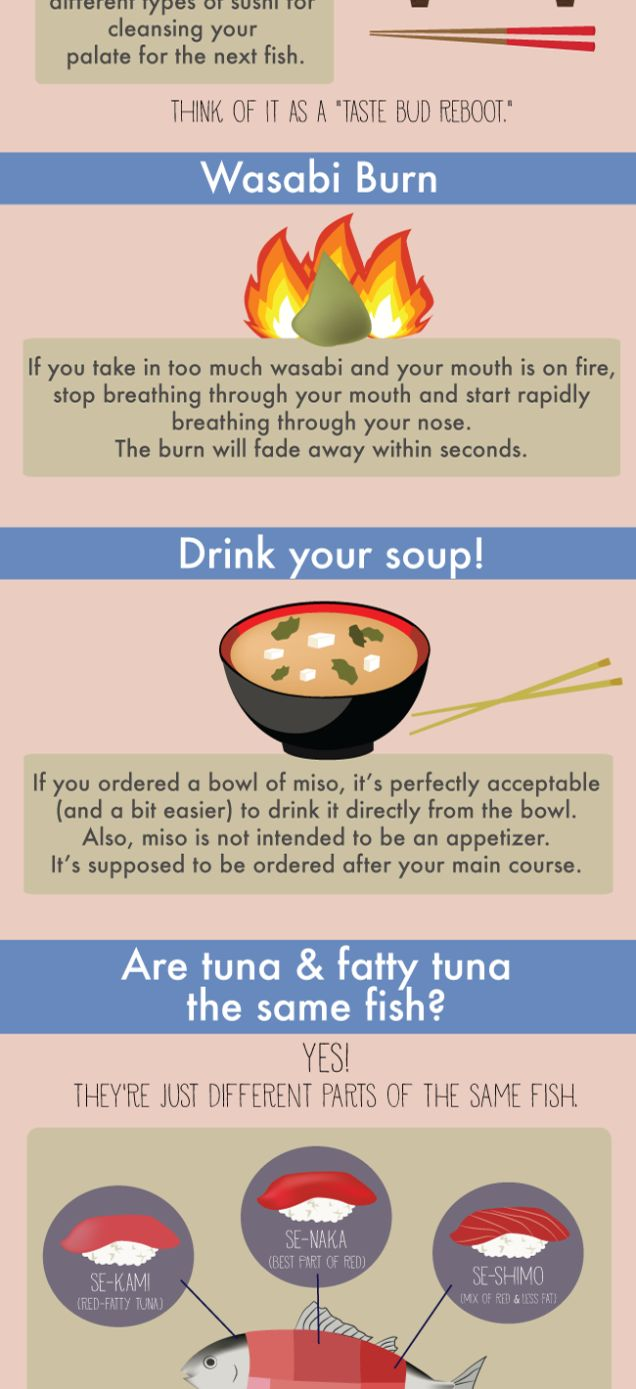Sushi is delicious, and at the end of the day there are few ways to really get it wrong, but this graphic from I Love Coffee and illustrated by The Oatmeal can help you up your sushi game and enjoy the experience a bit more.