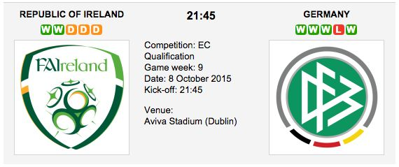 In order to secure their qualification to Euro 2016, Ireland's only hope lies in beating the World Cup Champion and Group D leader, Germany Ireland vs. Germany Match Date: 8 October 2015 (local time) Venue: Aviva Stadium (Dublin)