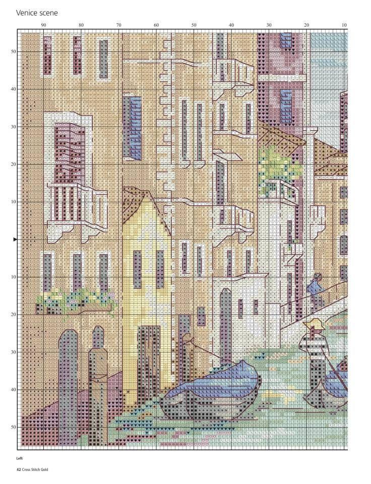 PATRONES PUNTO DE CRUZ GRATIS: Gráfico de un cuadro con un bello paisaje de Venecia a punto de cruz