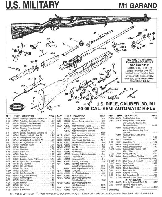 Schematics - M1 Garand   Projects to try/Lists,codes,s,misc ... on