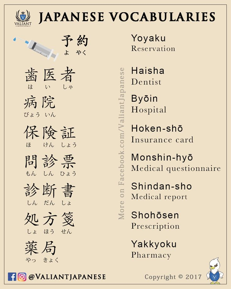 Japanese vocabularies Made by www.instagram.com/valiantjapanese