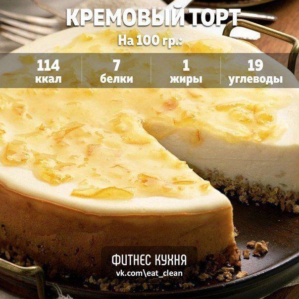 Низкокалорийный кремовый торт без выпечки: ничего лишнего - только польза Очень вкусный и легкий десерт без выпечки с нежным творожно-йогуртовым кремом. Особенность этого десерта - это вкусная и сладкая основа из фруктов и сухофруктов без добавления сливочного масла и печенья, вредных для фигуры! Ингредиенты : Основа: • яблоки 200 г • овсяные или цельнозерновые хлопья 180 г • сухофрукты (инжир, финики) 100 г • бананы 220 г Крем: • мягкий кремообразный творог (обезжиренный) 500 г •…