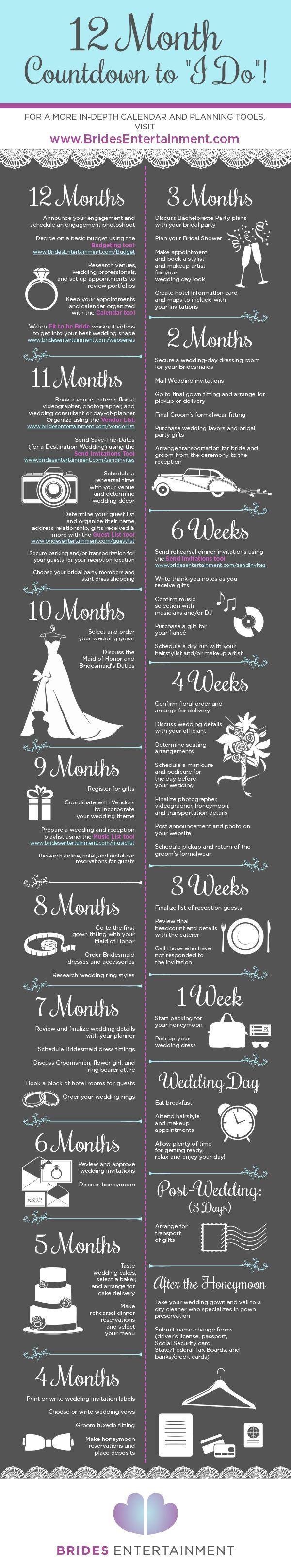 3 month wedding planning timeline