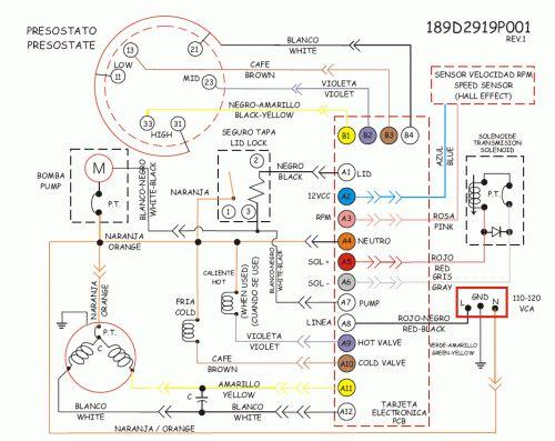 Lavadora Automatica Easy 8 Kg Id Sistem  HD Walls Find Wallpapers