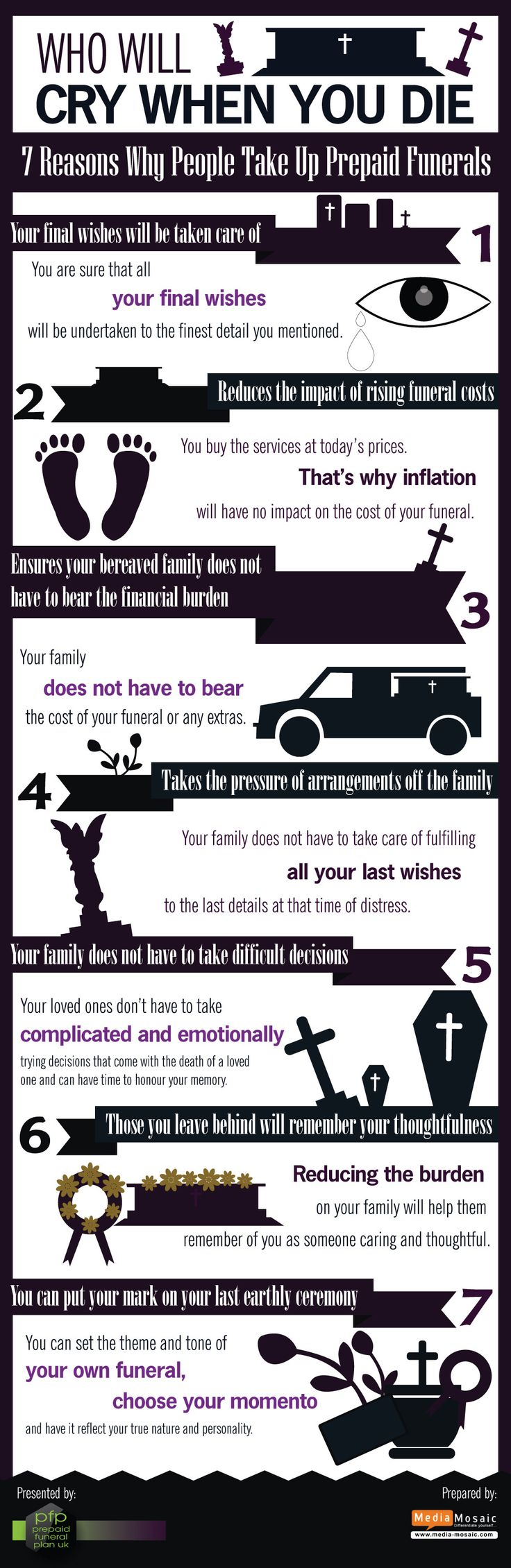 Who Will Cry When You Die   #infographic #Die #Funeral