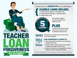 Teachers Education Assistance for College and Higher Education (TEACH) Grant - Student Loan Help