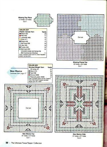 New Mexico Tissue Box Cover 2/2