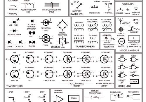 electrical schematic symbols wire diagram symbols