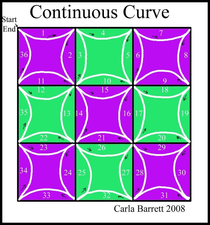 continuous-curve