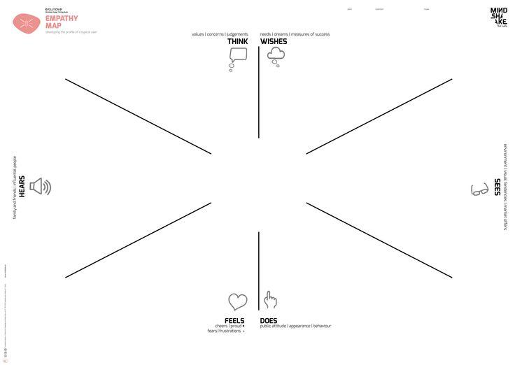 Empathy map mindshake design thinking templates pdf mindshake empathy map mindshake design thinking templates pdf mindshake pinterest ux design pronofoot35fo Image collections