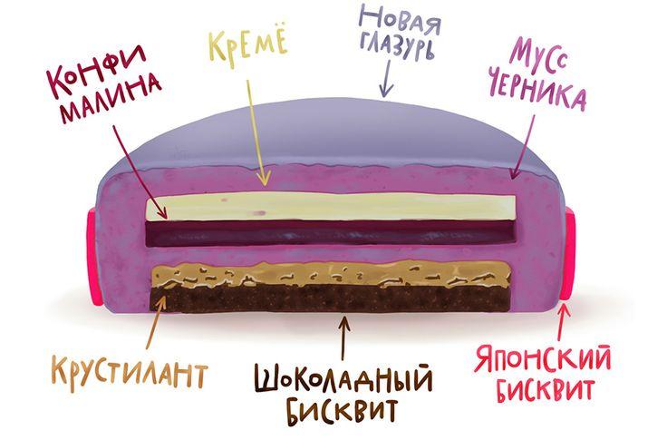 Торт-1